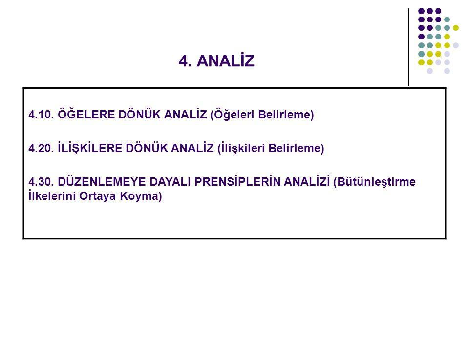 4. ANALİZ 4.10. ÖĞELERE DÖNÜK ANALİZ (Öğeleri Belirleme) 4.20. İLİŞKİLERE DÖNÜK ANALİZ (İlişkileri Belirleme) 4.30. DÜZENLEMEYE DAYALI PRENSİPLERİN AN