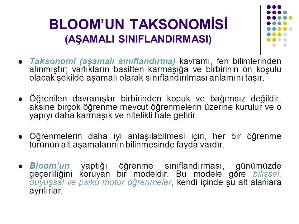 BLOOM'UN TAKSONOMİSİ (AŞAMALI SINIFLANDIRMASI) Taksonomi (aşamalı sınıflandırma) kavramı, fen bilimlerinden alınmıştır; varlıkların basitten karmaşığa