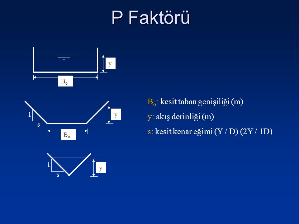 P Faktörü BoBo y y BoBo s 1 y s 1 B o : kesit taban genişiliği (m) y: akış derinliği (m) s: kesit kenar eğimi (Y / D) (2Y / 1D)