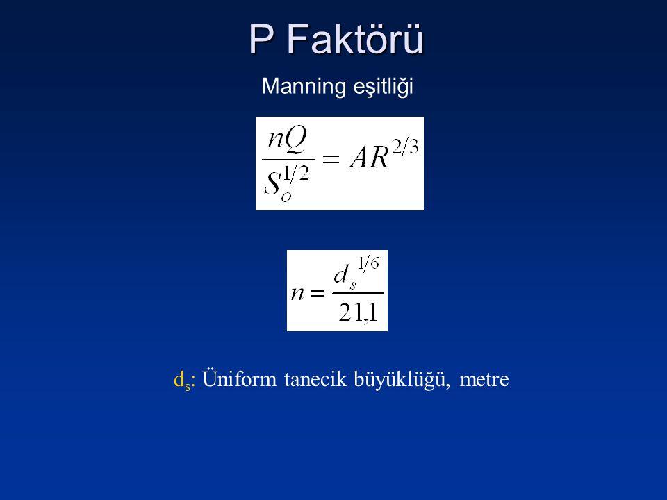 P Faktörü d s : Üniform tanecik büyüklüğü, metre Manning eşitliği