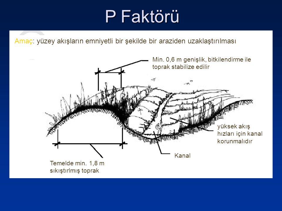 P Faktörü Amaç: yüzey akışların emniyetli bir şekilde bir araziden uzaklaştırılması Temelde min.