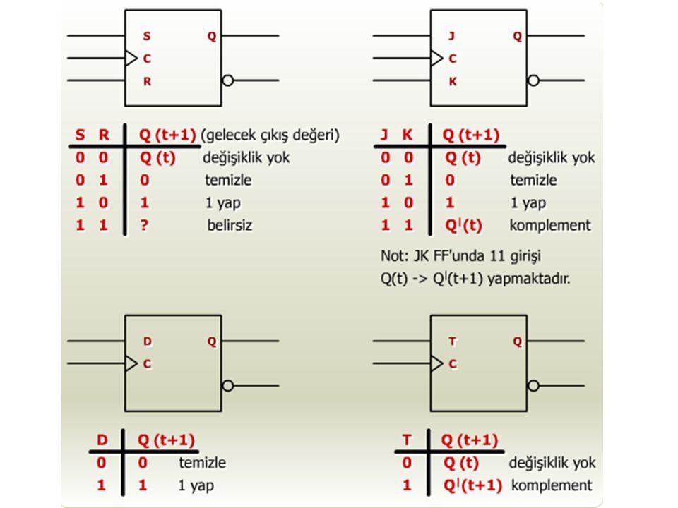 Bölüm-2:Sayısal Elemanlar Tümdevreler (integrated circuits, chip) çok sayıda lojik elemanın gerçeklendiği, küçük, yarı iletken sayısal bileşenlerdir.