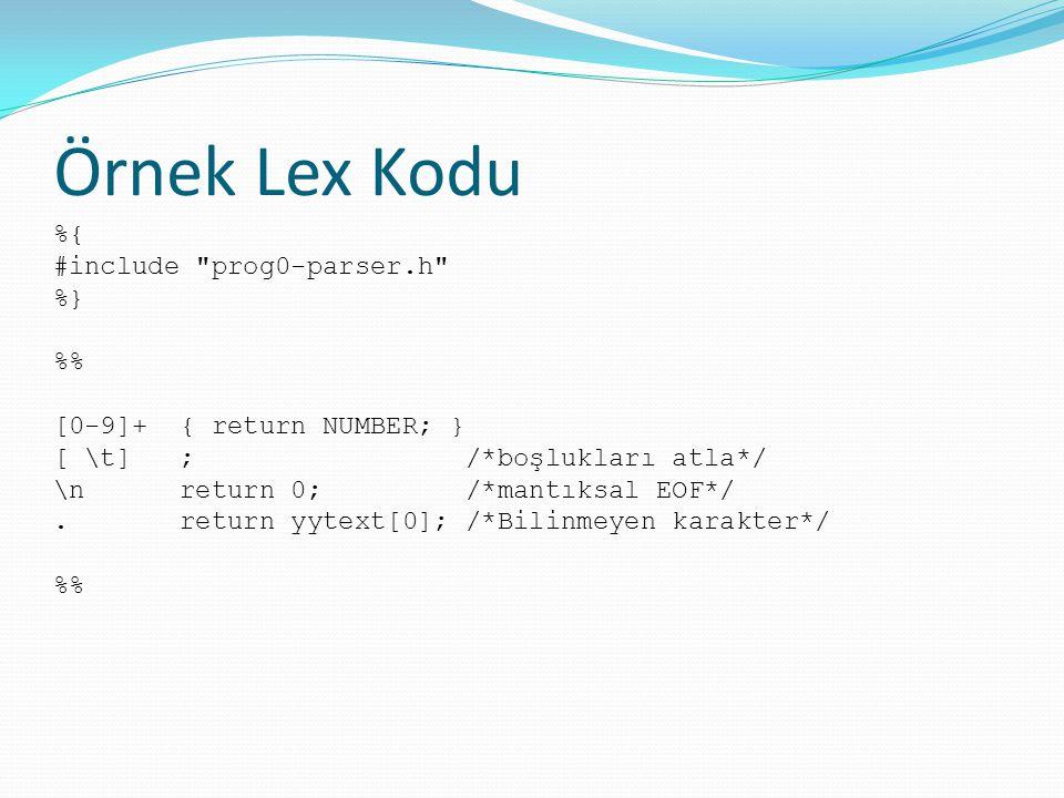 Örnek Lex Kodu %{ #include