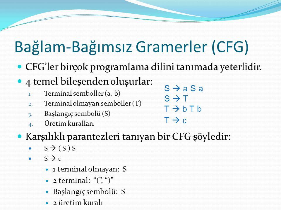 Bağlam-Bağımsız Gramerler (CFG) CFG'ler birçok programlama dilini tanımada yeterlidir. 4 temel bileşenden oluşurlar: 1. Terminal semboller (a, b) 2. T