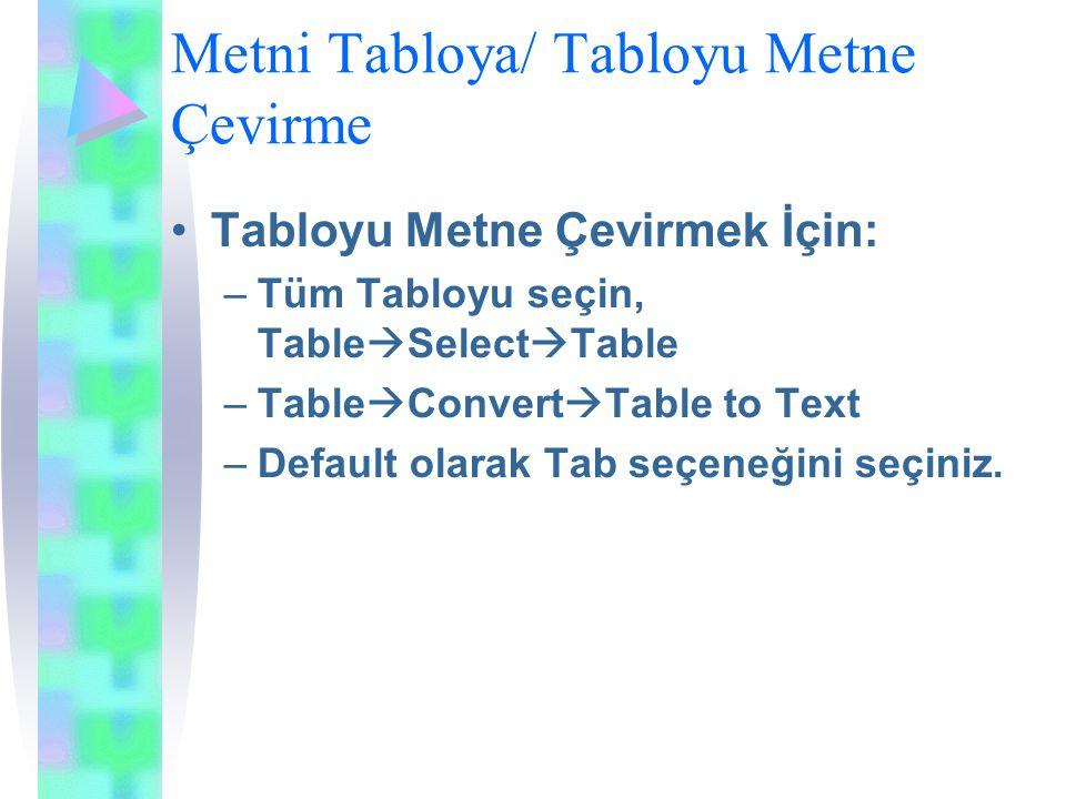 Metni Tabloya/ Tabloyu Metne Çevirme Tabloyu Metne Çevirmek İçin: –Tüm Tabloyu seçin, Table  Select  Table –Table  Convert  Table to Text –Default olarak Tab seçeneğini seçiniz.