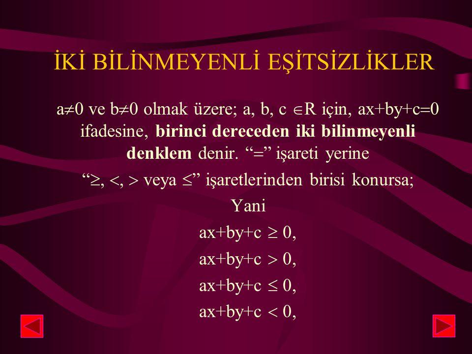 İKİ BİLİNMEYENLİ EŞİTSİZLİKLER a  0 ve b  0 olmak üzere; a, b, c  R için, ax+by+c  0 ifadesine, birinci dereceden iki bilinmeyenli denklem denir.