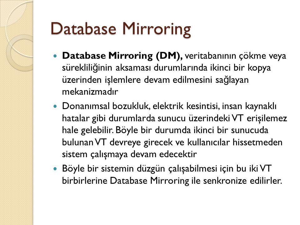 Database Mirroring Database Mirroring (DM), veritabanının çökme veya süreklili ğ inin aksaması durumlarında ikinci bir kopya üzerinden işlemlere devam edilmesini sa ğ layan mekanizmadır Donanımsal bozukluk, elektrik kesintisi, insan kaynaklı hatalar gibi durumlarda sunucu üzerindeki VT erişilemez hale gelebilir.