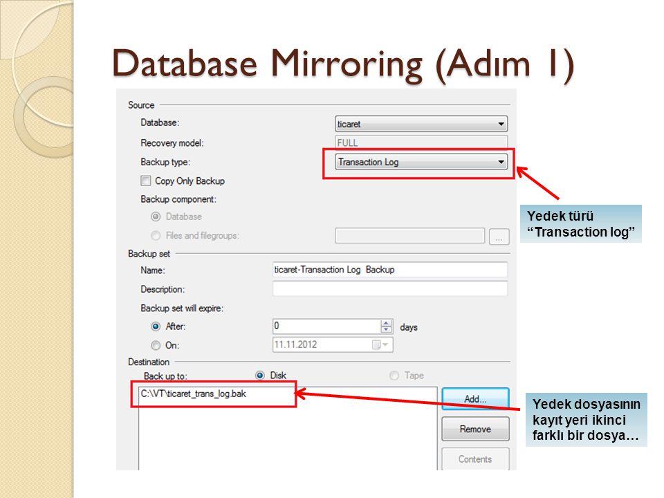 Database Mirroring (Adım 1) Yedek türü Transaction log Yedek dosyasının kayıt yeri ikinci farklı bir dosya…