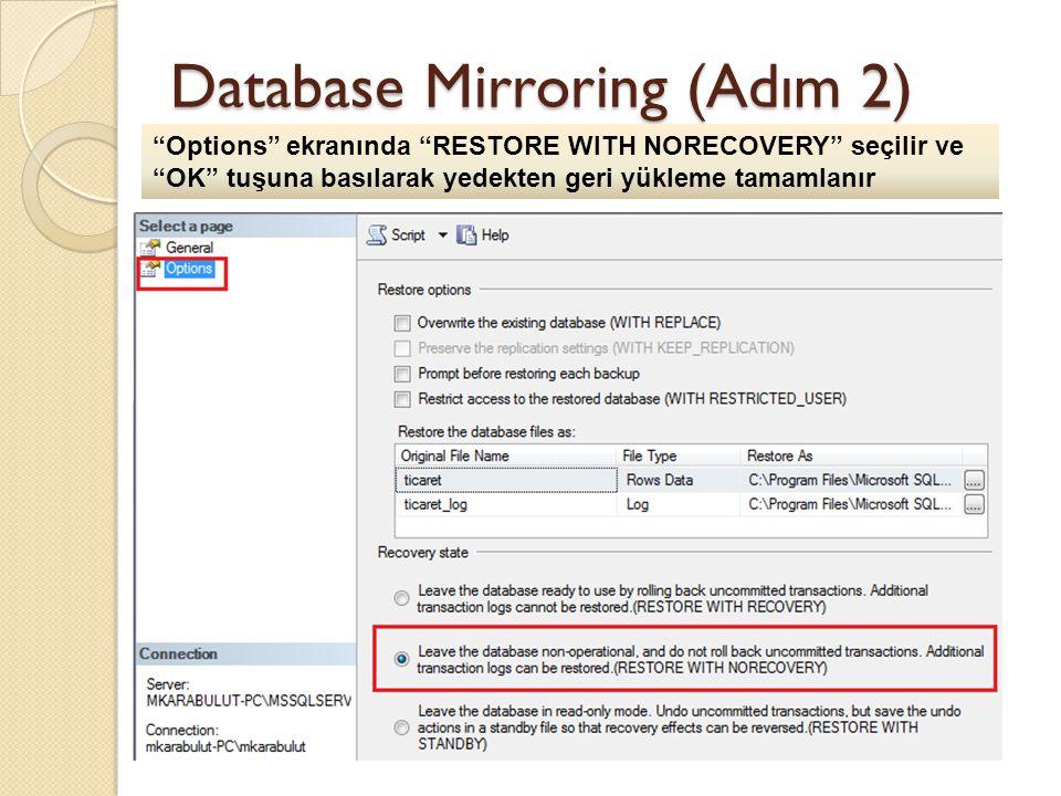 Database Mirroring (Adım 2) Options ekranında RESTORE WITH NORECOVERY seçilir ve OK tuşuna basılarak yedekten geri yükleme tamamlanır