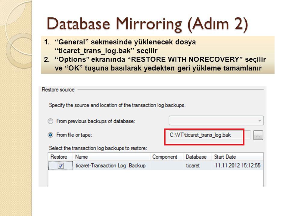 Database Mirroring (Adım 2) 1. General sekmesinde yüklenecek dosya ticaret_trans_log.bak seçilir 2. Options ekranında RESTORE WITH NORECOVERY seçilir ve OK tuşuna basılarak yedekten geri yükleme tamamlanır