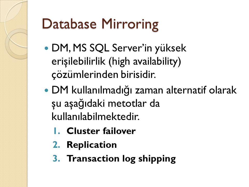 Database Mirroring DM, MS SQL Server'in yüksek erişilebilirlik (high availability) çözümlerinden birisidir.