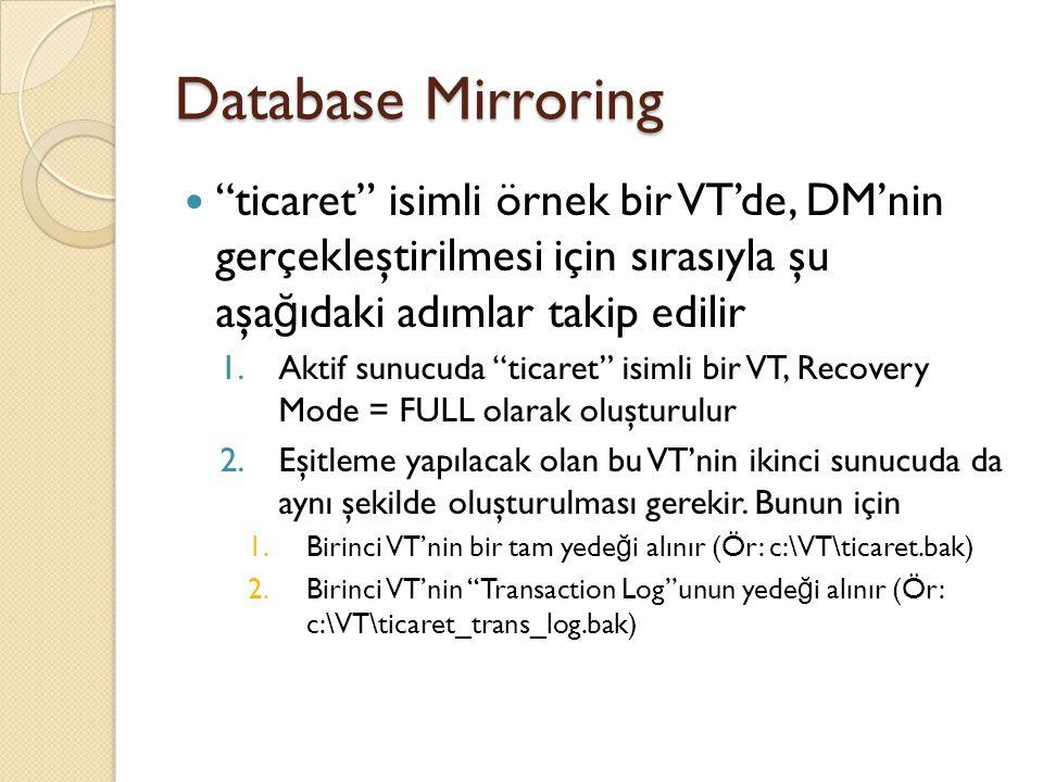 Database Mirroring ticaret isimli örnek bir VT'de, DM'nin gerçekleştirilmesi için sırasıyla şu aşa ğ ıdaki adımlar takip edilir 1.Aktif sunucuda ticaret isimli bir VT, Recovery Mode = FULL olarak oluşturulur 2.Eşitleme yapılacak olan bu VT'nin ikinci sunucuda da aynı şekilde oluşturulması gerekir.