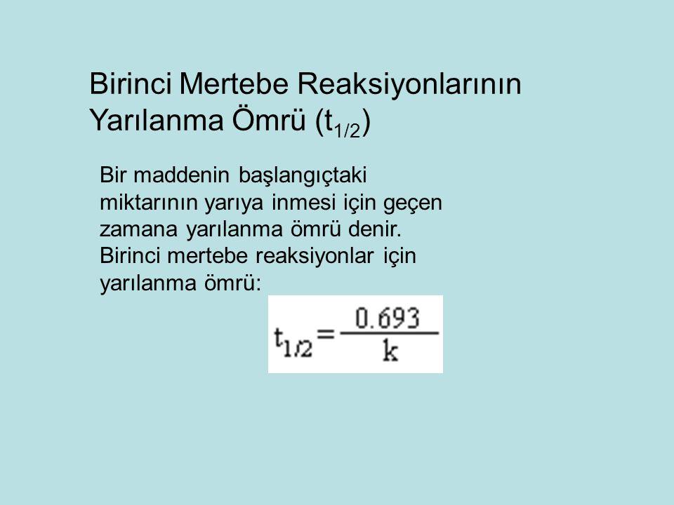 İkinci mertebe reaksiyonlar, 2A  ürünler için Hız = k [A] 2 A + B  ürünler içinHız = k [A] [B] İkinci Mertebe Reaksiyonlar (II .)