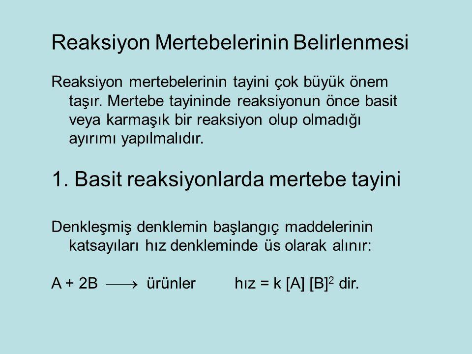 Reaksiyon mertebelerinin tayini çok büyük önem taşır. Mertebe tayininde reaksiyonun önce basit veya karmaşık bir reaksiyon olup olmadığı ayırımı yapıl