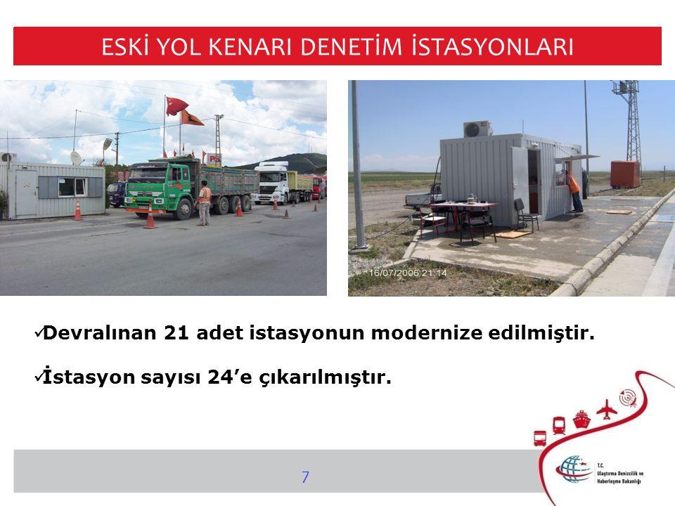 Click to edit Master title style 8 BİRİNCİ AŞAMA YOL KENARI DENETİM İSTASYONLARI İstasyonlar modernize edilerek AUS'nin kullanılmasına uygun hale getirilmiştir.