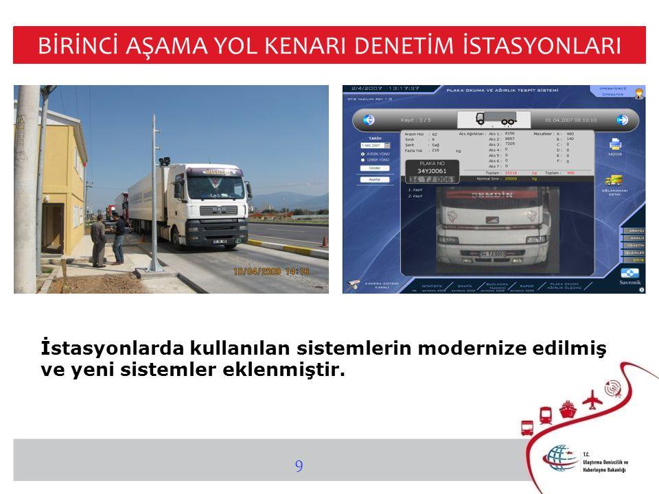 Click to edit Master title style 9 BİRİNCİ AŞAMA YOL KENARI DENETİM İSTASYONLARI İstasyonlarda kullanılan sistemlerin modernize edilmiş ve yeni sistem