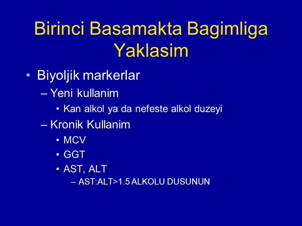 Birinci Basamakta Bagimliga Yaklasim Biyoljik markerlar –Yeni kullanim Kan alkol ya da nefeste alkol duzeyi –Kronik Kullanim MCV GGT AST, ALT –AST:ALT