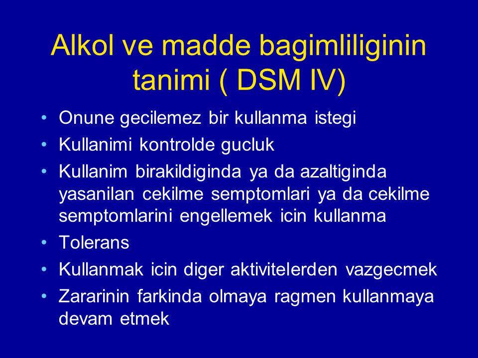 Alkol ve madde bagimliliginin tanimi ( DSM IV) Onune gecilemez bir kullanma istegi Kullanimi kontrolde gucluk Kullanim birakildiginda ya da azaltigind