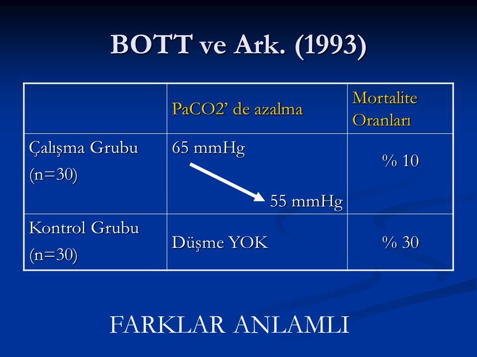 BOTT ve Ark.