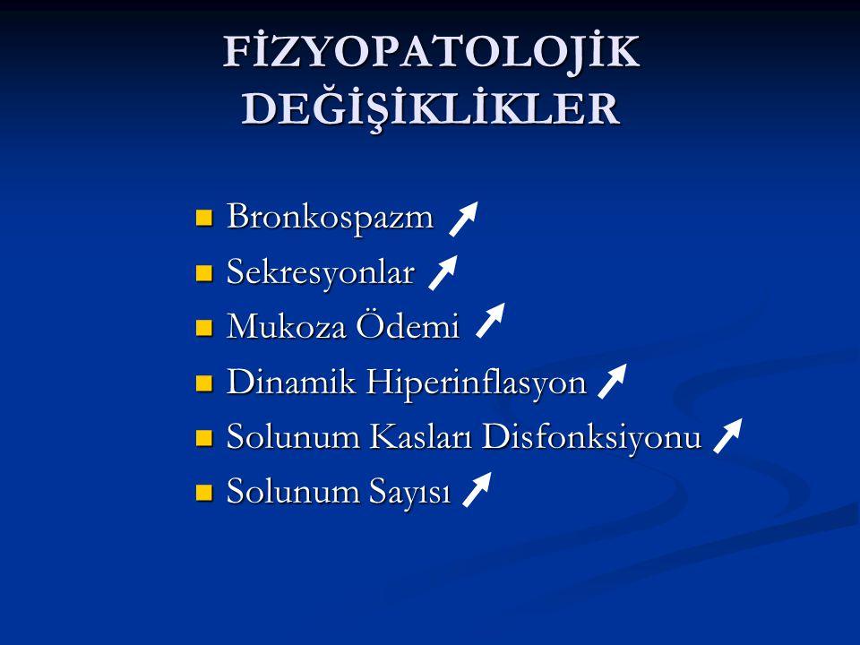 FİZYOPATOLOJİK DEĞİŞİKLİKLER Bronkospazm Bronkospazm Sekresyonlar Sekresyonlar Mukoza Ödemi Mukoza Ödemi Dinamik Hiperinflasyon Dinamik Hiperinflasyon Solunum Kasları Disfonksiyonu Solunum Kasları Disfonksiyonu Solunum Sayısı Solunum Sayısı