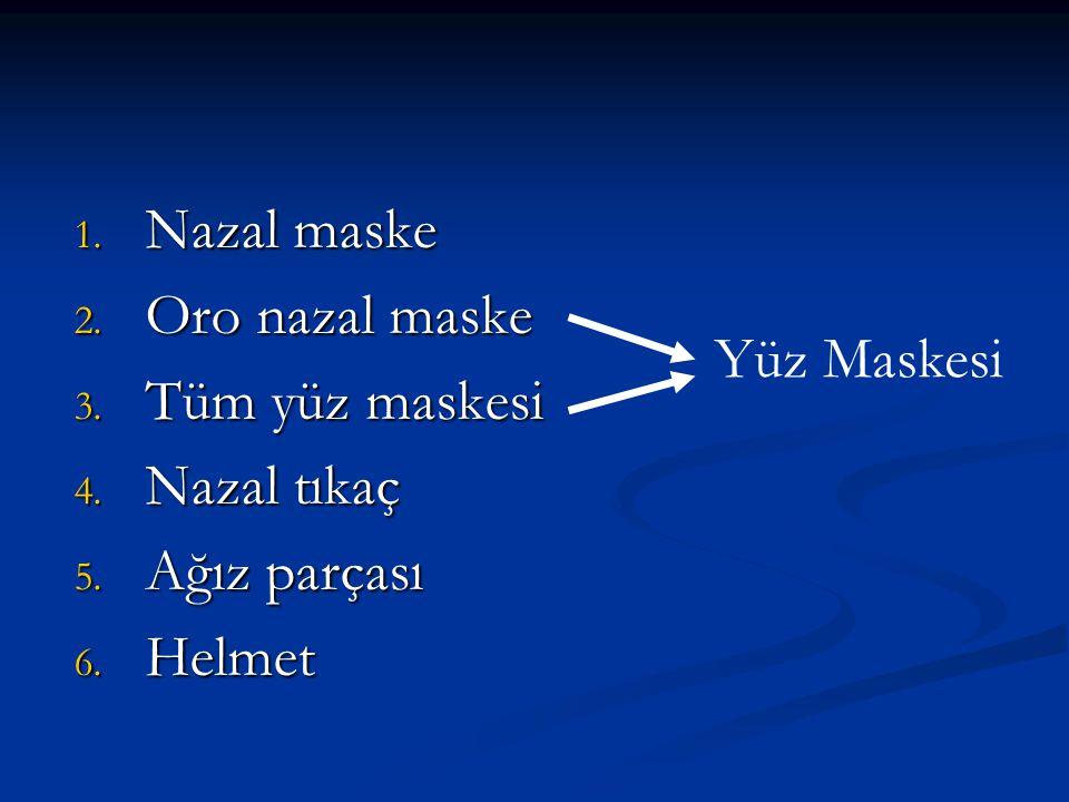 1.Nazal maske 2. Oro nazal maske 3. Tüm yüz maskesi 4.