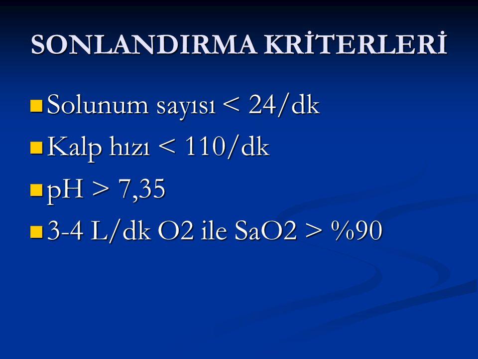 SONLANDIRMA KRİTERLERİ Solunum sayısı < 24/dk Solunum sayısı < 24/dk Kalp hızı < 110/dk Kalp hızı < 110/dk pH > 7,35 pH > 7,35 3-4 L/dk O2 ile SaO2 > %90 3-4 L/dk O2 ile SaO2 > %90