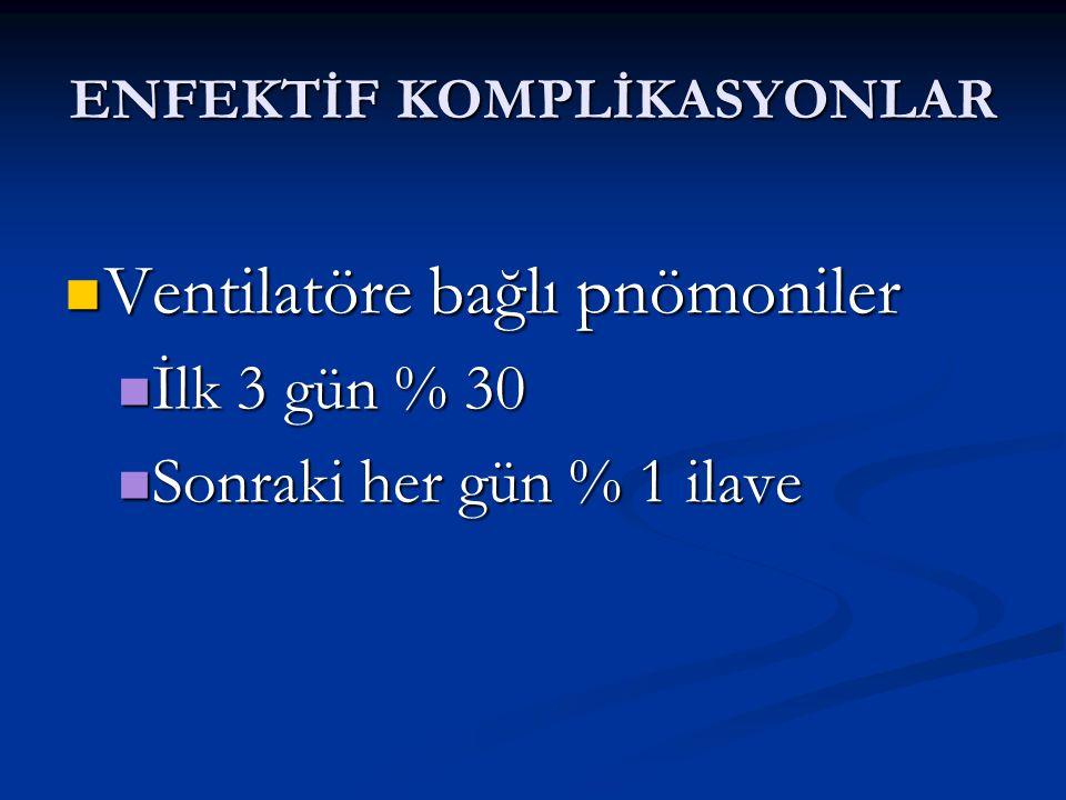 ENTÜBASYON ORANLARI % 16,3 % 40,5