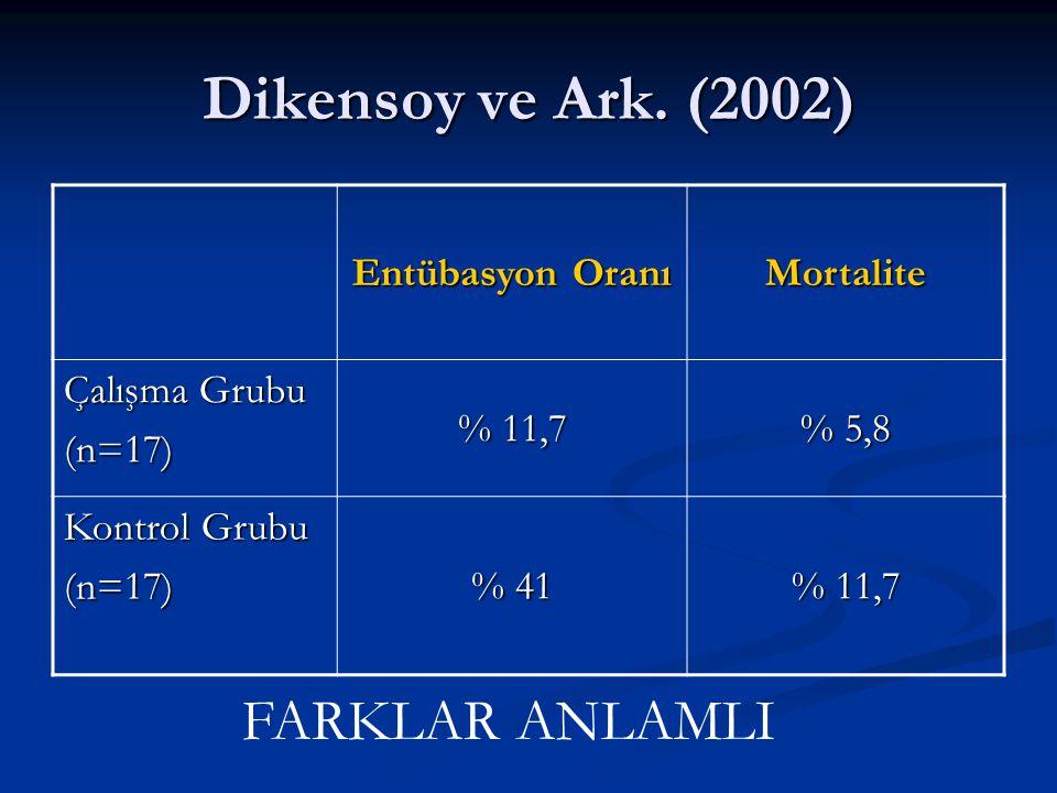 Dikensoy ve Ark.