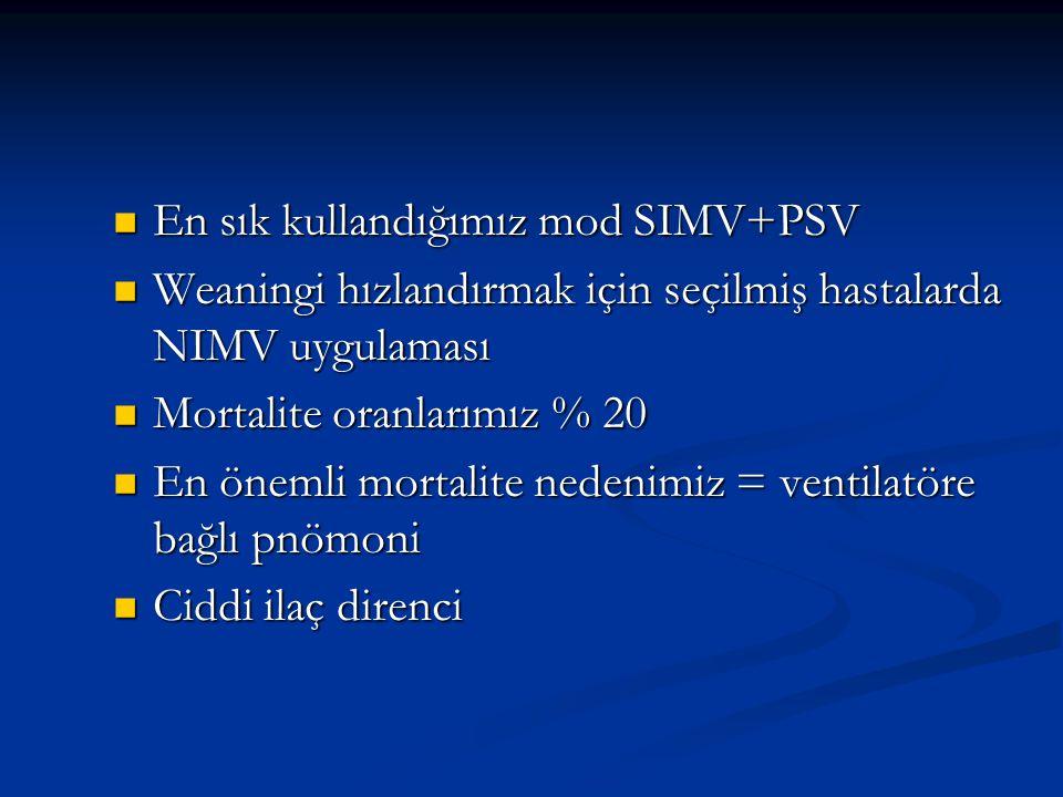 En sık kullandığımız mod SIMV+PSV En sık kullandığımız mod SIMV+PSV Weaningi hızlandırmak için seçilmiş hastalarda NIMV uygulaması Weaningi hızlandırmak için seçilmiş hastalarda NIMV uygulaması Mortalite oranlarımız % 20 Mortalite oranlarımız % 20 En önemli mortalite nedenimiz = ventilatöre bağlı pnömoni En önemli mortalite nedenimiz = ventilatöre bağlı pnömoni Ciddi ilaç direnci Ciddi ilaç direnci