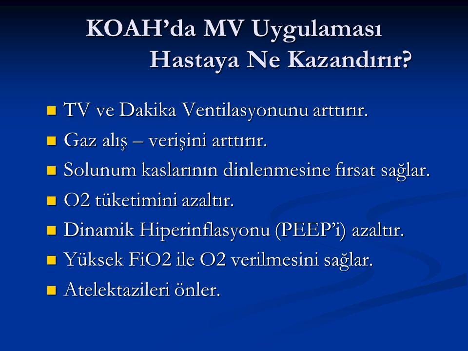 KOAH'da MV Uygulaması Hastaya Ne Kazandırır.TV ve Dakika Ventilasyonunu arttırır.