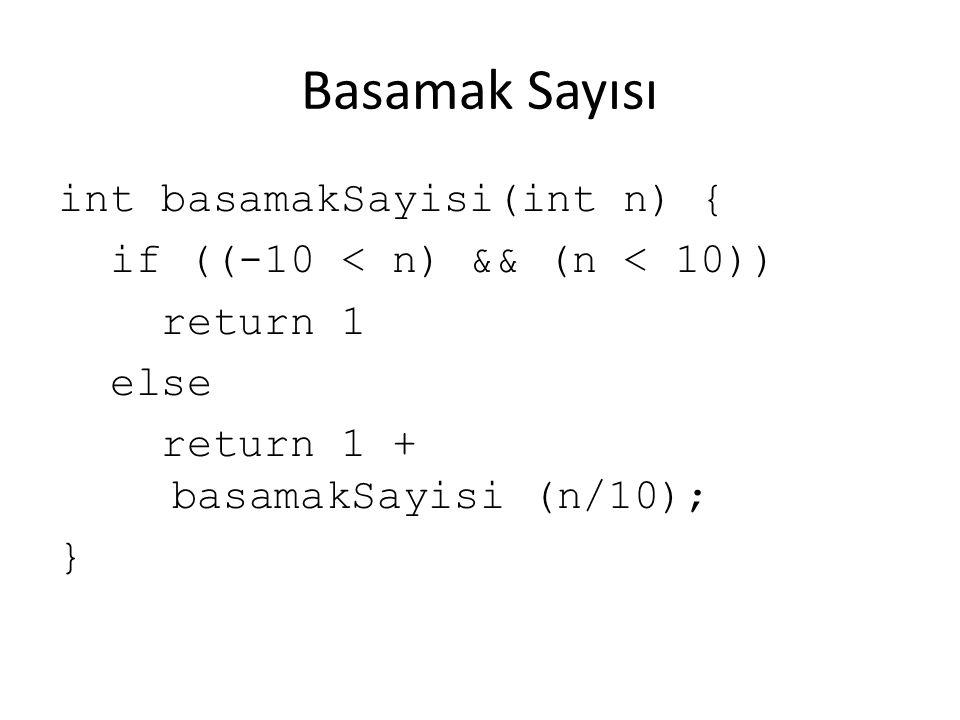 Basamak Sayısı int basamakSayisi(int n) { if ((-10 < n) && (n < 10)) return 1 else return 1 + basamakSayisi (n/10); }