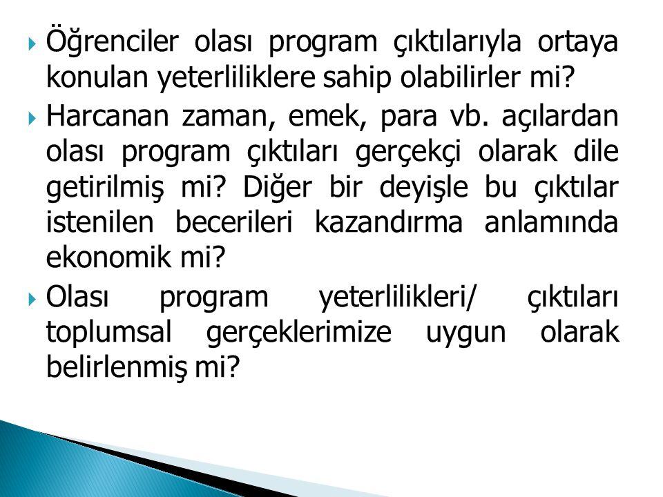  Öğrenciler olası program çıktılarıyla ortaya konulan yeterliliklere sahip olabilirler mi.