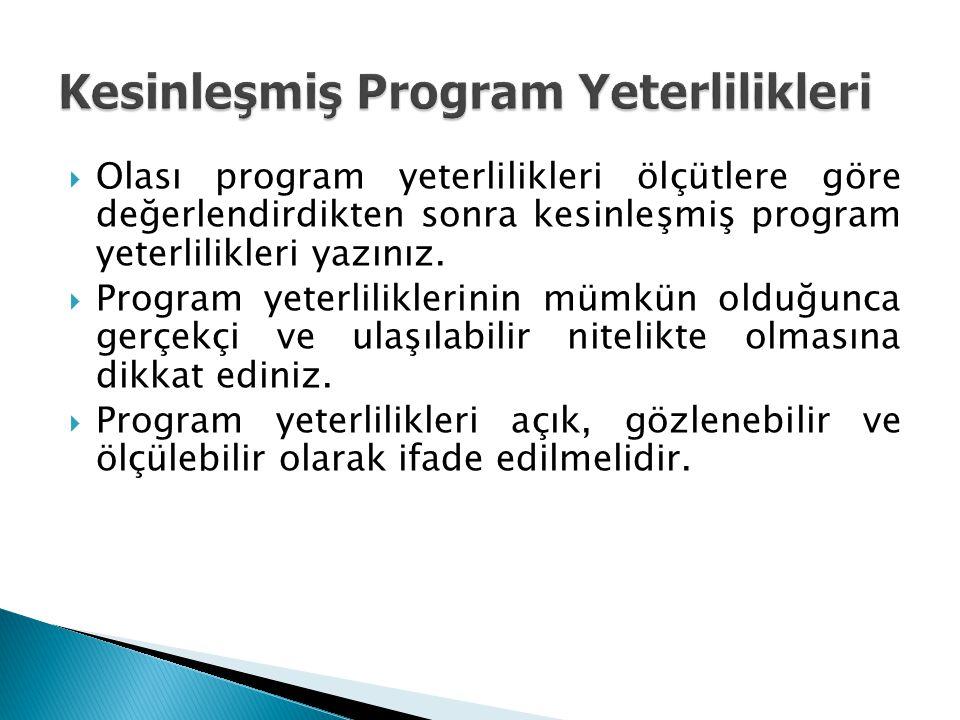  Olası program yeterlilikleri ölçütlere göre değerlendirdikten sonra kesinleşmiş program yeterlilikleri yazınız.