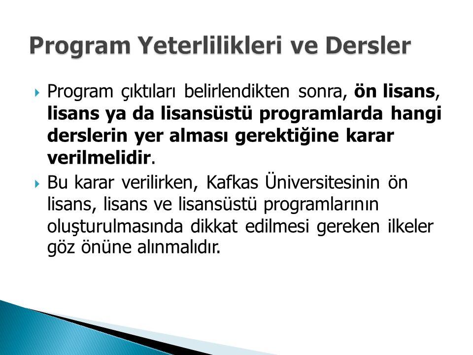  Program çıktıları belirlendikten sonra, ön lisans, lisans ya da lisansüstü programlarda hangi derslerin yer alması gerektiğine karar verilmelidir.