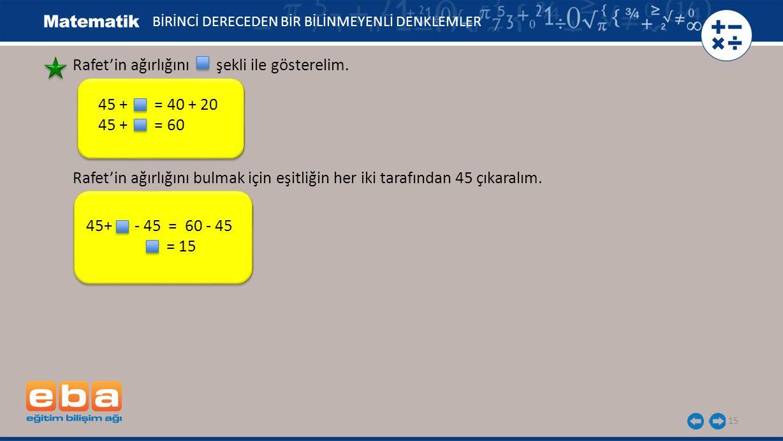15 Rafet'in ağırlığını şekli ile gösterelim. 45 + = 40 + 20 45 + = 60 Rafet'in ağırlığını bulmak için eşitliğin her iki tarafından 45 çıkaralım. 45+ -