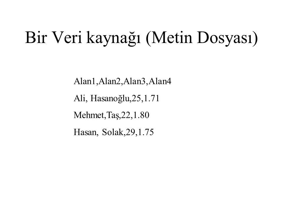 Bir Veri kaynağı (Metin Dosyası) Alan1,Alan2,Alan3,Alan4 Ali, Hasanoğlu,25,1.71 Mehmet,Taş,22,1.80 Hasan, Solak,29,1.75