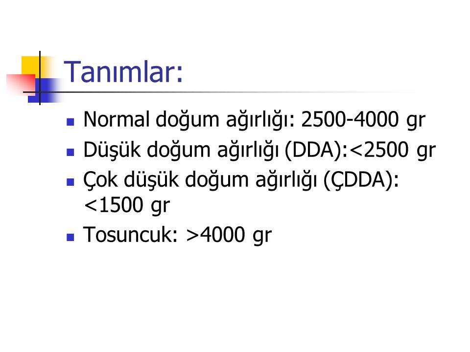 Tanımlar: Normal doğum ağırlığı: 2500-4000 gr Düşük doğum ağırlığı (DDA):<2500 gr Çok düşük doğum ağırlığı (ÇDDA): <1500 gr Tosuncuk: >4000 gr