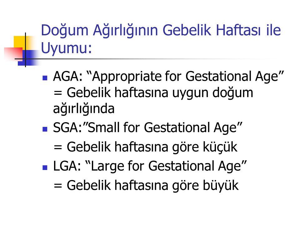 """Doğum Ağırlığının Gebelik Haftası ile Uyumu: AGA: """"Appropriate for Gestational Age"""" = Gebelik haftasına uygun doğum ağırlığında SGA:""""Small for Gestati"""