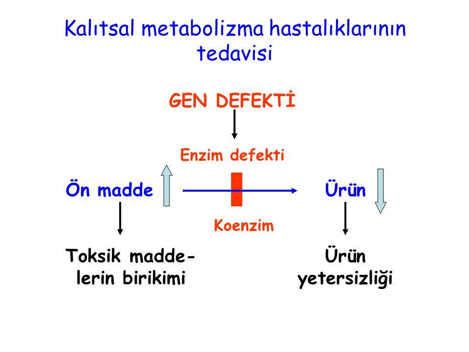 Ön madde GEN DEFEKTİ Ürün Enzim defekti Ürün yetersizliği Toksik madde- lerin birikimi Kalıtsal metabolizma hastalıklarının tedavisi Koenzim