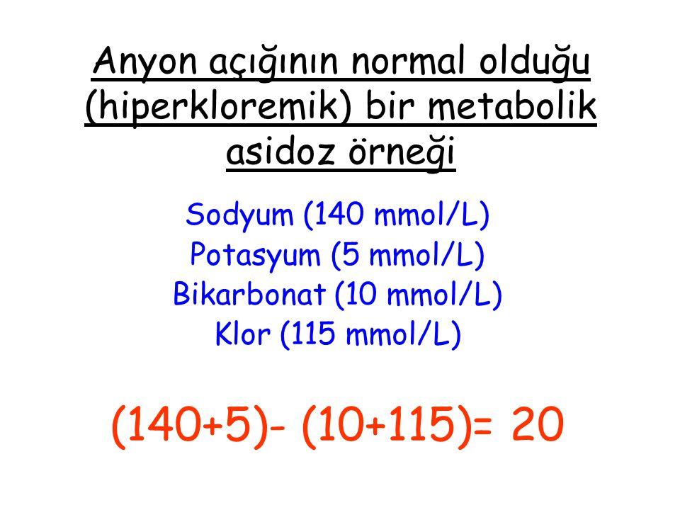 Anyon açığının normal olduğu (hiperkloremik) bir metabolik asidoz örneği Sodyum (140 mmol/L) Potasyum (5 mmol/L) Bikarbonat (10 mmol/L) Klor (115 mmol