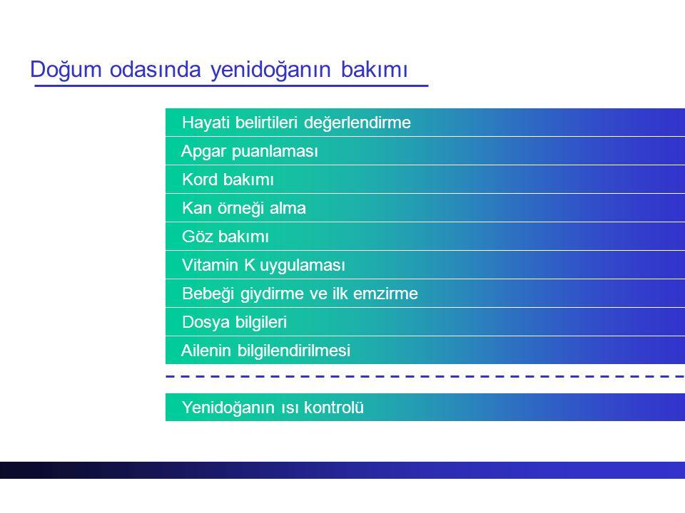 Doğum odasında yenidoğanın bakımı Yenidoğanın ısı kontrolü Hayati belirtileri değerlendirme Apgar puanlaması Göz bakımı Vitamin K uygulaması Kord bakı