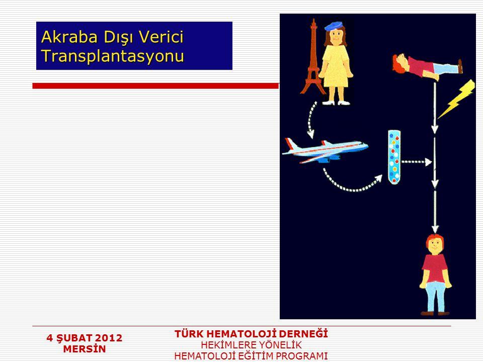 4 ŞUBAT 2012 MERSİN TÜRK HEMATOLOJİ DERNEĞİ HEKİMLERE YÖNELİK HEMATOLOJİ EĞİTİM PROGRAMI Akraba Dışı Verici Transplantasyonu
