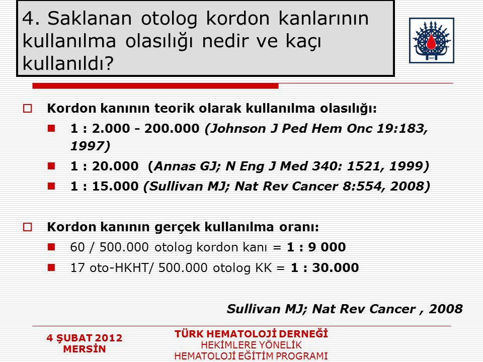4 ŞUBAT 2012 MERSİN TÜRK HEMATOLOJİ DERNEĞİ HEKİMLERE YÖNELİK HEMATOLOJİ EĞİTİM PROGRAMI 4. Saklanan otolog kordon kanlarının kullanılma olasılığı ned
