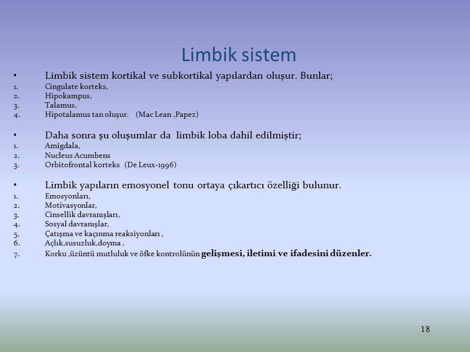 Limbik sistem Limbik sistem kortikal ve subkortikal yapılardan oluşur. Bunlar; 1.Cingulate korteks, 2.Hipokampus, 3.Talamus, 4.Hipotalamus tan oluşur.