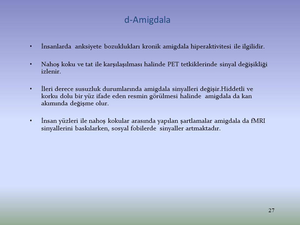 d-Amigdala İnsanlarda anksiyete bozuklukları kronik amigdala hiperaktivitesi ile ilgilidir. Nahoş koku ve tat ile karşılaşılması halinde PET tetkikler