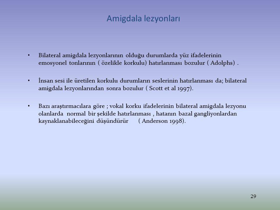 Amigdala lezyonları Bilateral amigdala lezyonlarının olduğu durumlarda yüz ifadelerinin emosyonel tonlarının ( özelikle korkulu) hatırlanması bozulur