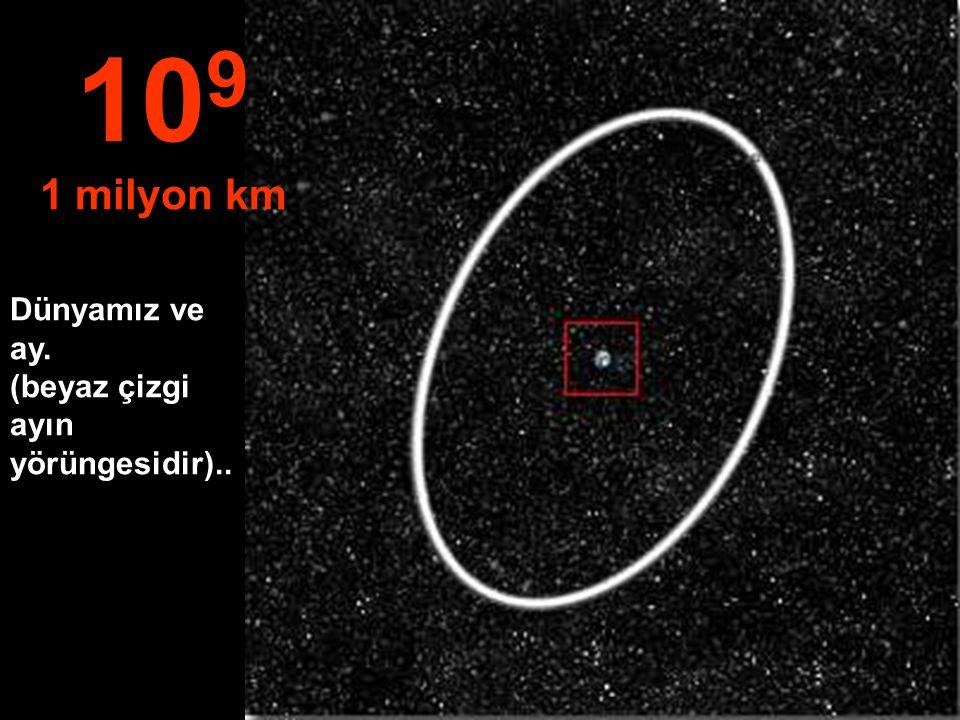Dünya küçülmeye başlıyor... 10 8 100.000 km