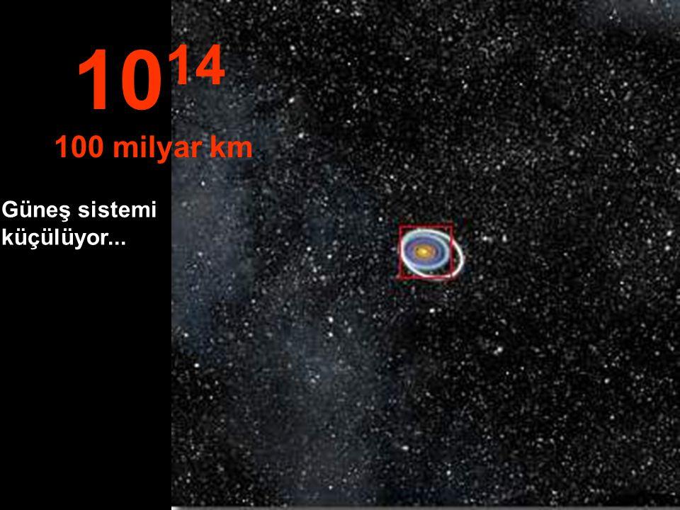 Yolcuğun bu mesafesinde, Güneş sistemini ve gezegen yörüngelerini görebiliyoruz 10 13 10 milyar km