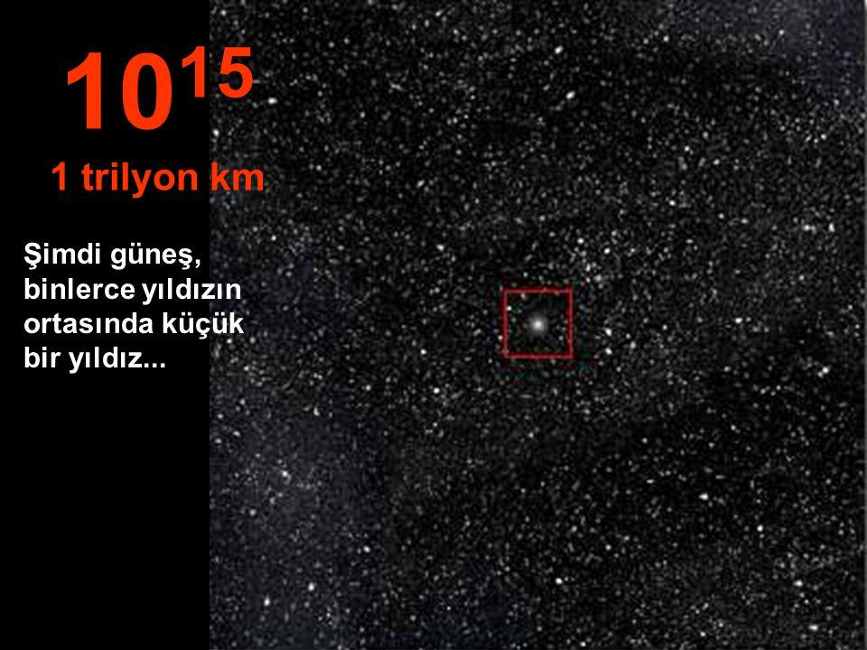 10 14 100 milyar km Güneş sistemi küçülüyor...