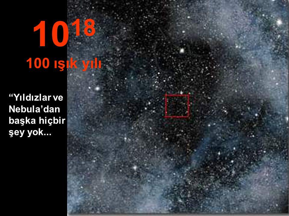 Artık sonsuzluğun içinde hiçbir şey göremiyoruz.... 10 17 10 ışık yılı